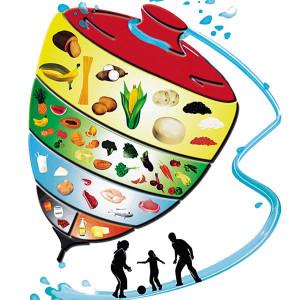 El Trompo de los Alimentos
