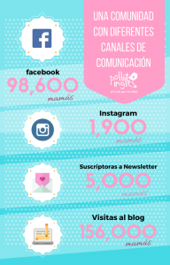 Una comunidad con diferentes canales de comunicación (7)
